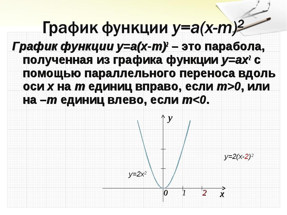 График функции y=a(x-m)2 – это парабола, полученная из графика функции y=ax2...