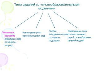 Зрительное воспиятие структуры слова по модели-рисунку Типы заданий со «слов