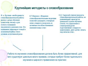 Крупнейшие методисты о словообразовании К.Д. Ушинский отмечал важность словоо