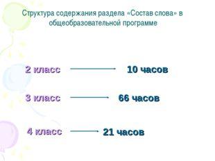 2 класс 3 класс 4 класс 10 часов 66 часов 21 часов Структура содержания разде