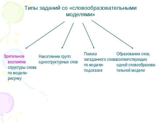 Зрительное воспиятие структуры слова по модели-рисунку Типы заданий со «слов...