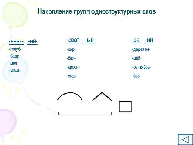 Накопление групп одноструктурных слов -еньк- -ий- -голуб- -бодр- -мал- -слад-...