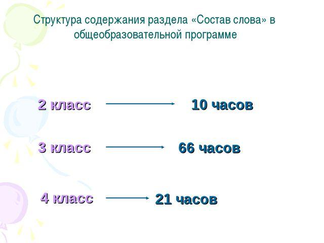 2 класс 3 класс 4 класс 10 часов 66 часов 21 часов Структура содержания разде...