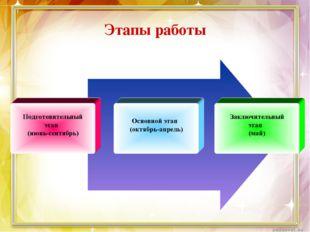 Этапы работы Подготовительный этап (июнь-сентябрь) Основной этап (октябрь-апр