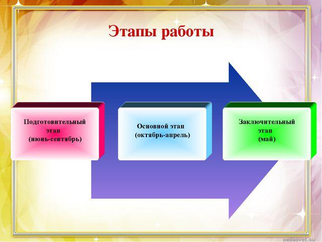 Этапы работы Подготовительный этап (июнь-сентябрь) Основной этап (октябрь-апр...