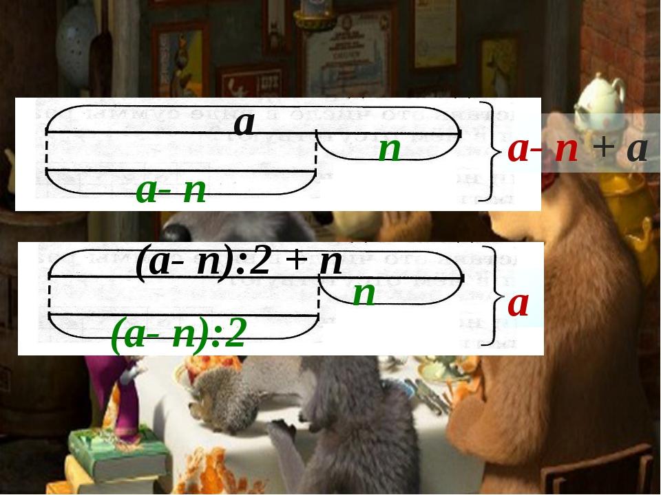 a- n + a a n a- n (a- n):2 n a (a- n):2 + n