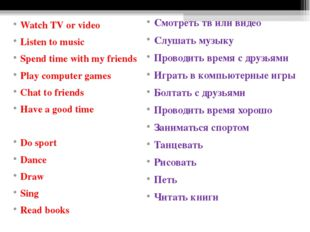 Watch TV or video Listen to music Spend time with my friends Play computer ga