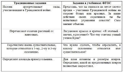 http://www.gia3.ru/tabliza.jpg