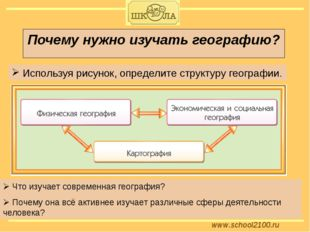 www.school2100.ru Почему нужно изучать географию? Используя рисунок, определи