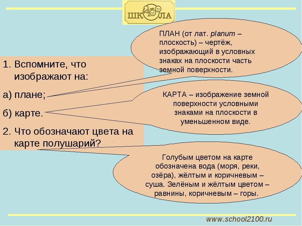 www.school2100.ru Вспомните, что изображают на: а) плане; б) карте. 2. Что об...