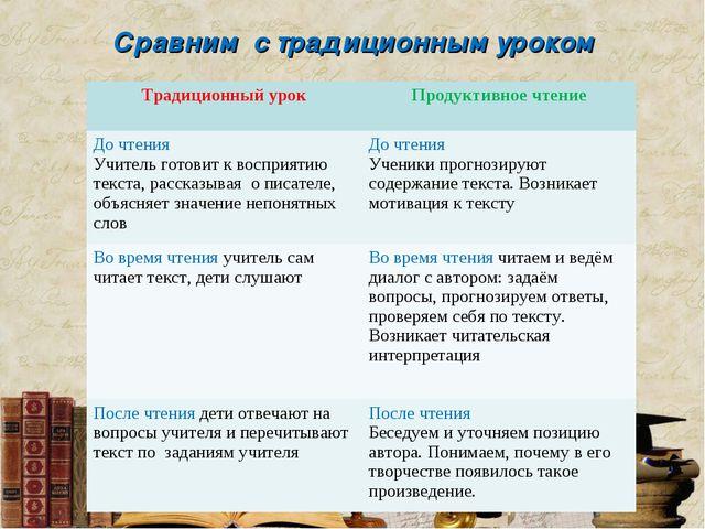 Сравним с традиционным уроком Традиционный урок Продуктивное чтение До чтени...