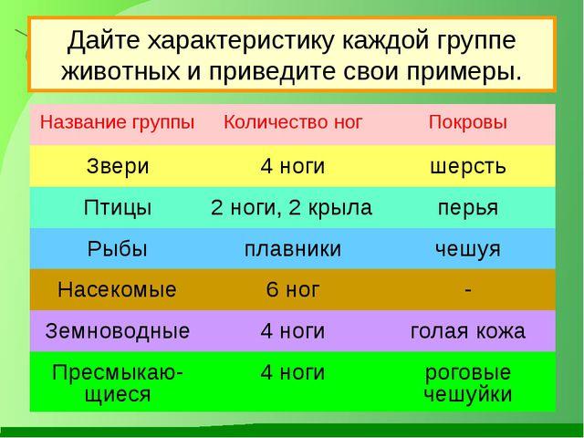 Дайте характеристику каждой группе животных и приведите свои примеры. Названи...