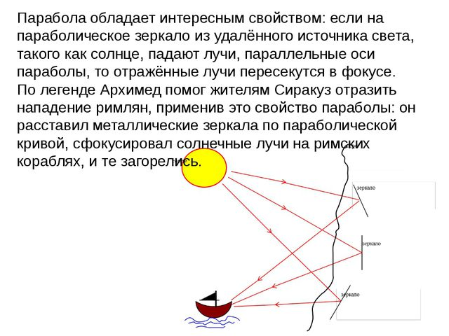Парабола обладает интересным свойством: если на параболическое зеркало из уда...