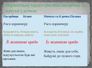 Порівняльна характеристика пасербиці та мачухи з дочкою Пасербиця Ксеня Мачу