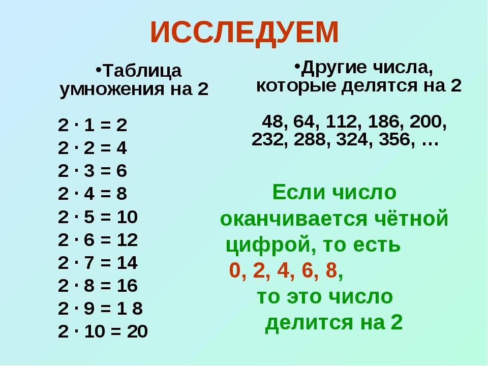 ИССЛЕДУЕМ Таблица умножения на 2 2 · 1 = 2 2 · 2 = 4 2 · 3 = 6 2 · 4 = 8 2 ·...