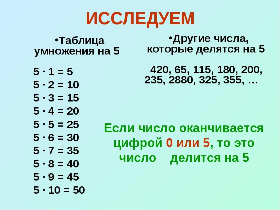 ИССЛЕДУЕМ Таблица умножения на 5 5 · 1 = 5 5 · 2 = 10 5 · 3 = 15 5 · 4 = 20 5...