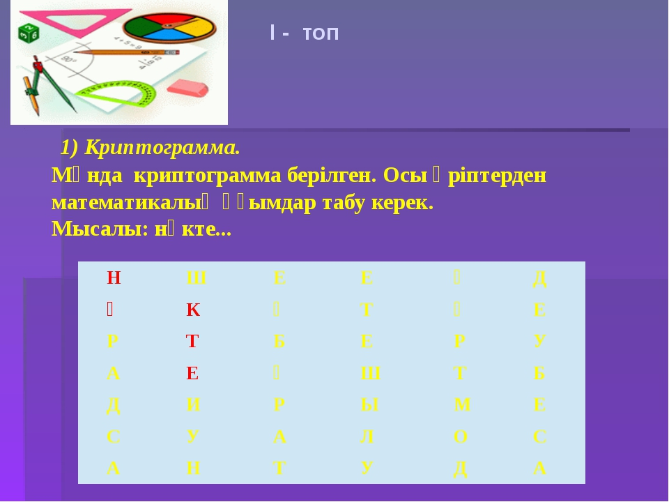 І - топ 1) Криптограмма. Мұнда криптограмма берілген. Осы әріптерден математ...