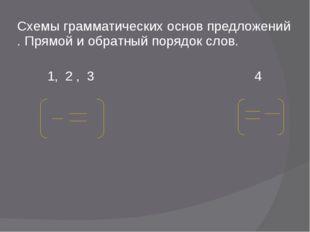 Схемы грамматических основ предложений . Прямой и обратный порядок слов. 1, 2