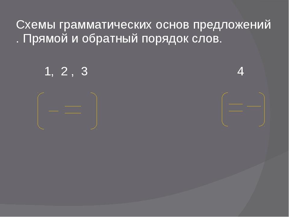 Схемы грамматических основ предложений . Прямой и обратный порядок слов. 1, 2...
