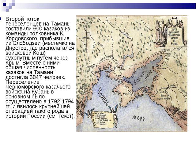 Второй поток переселенцев на Тамань составили 600 казаков из команды полковни...