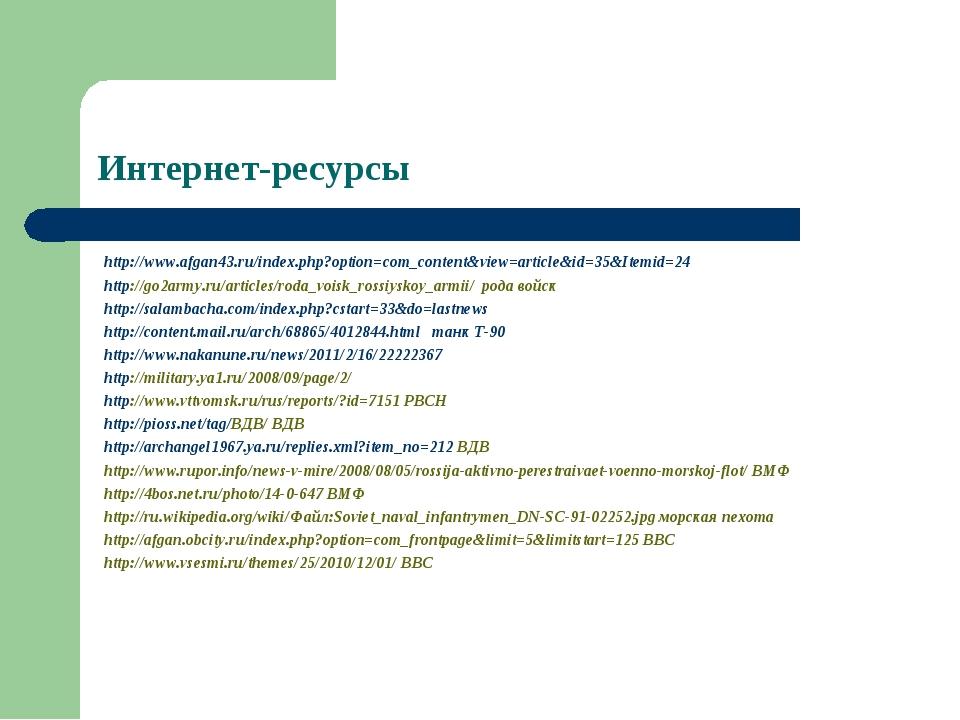 Интернет-ресурсы http://www.afgan43.ru/index.php?option=com_content&view=arti...