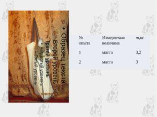 № опыта Измеряемая величина т,кг 1 масса 3,2 2 масса 3