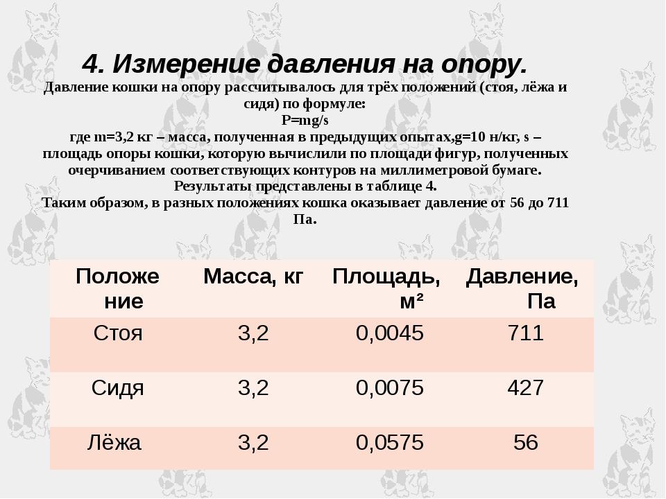 4. Измерение давления на опору. Давление кошки на опору рассчитывалось для тр...