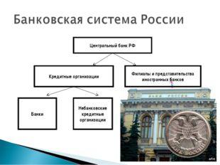 Центральный банк РФ Кредитные организации Банки Небанковские кредитные органи