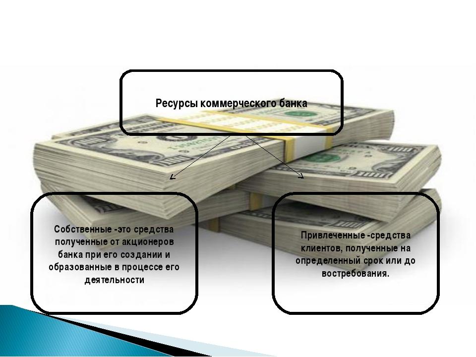 Ресурсы коммерческого банка Собственные -это средства полученные от акционеро...