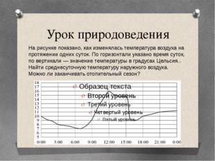 Урок природоведения На рисунке показано, как изменялась температура воздуха н