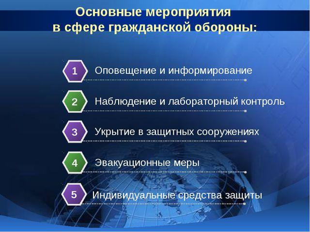 Основные мероприятия в сфере гражданской обороны: Оповещение и информирование...