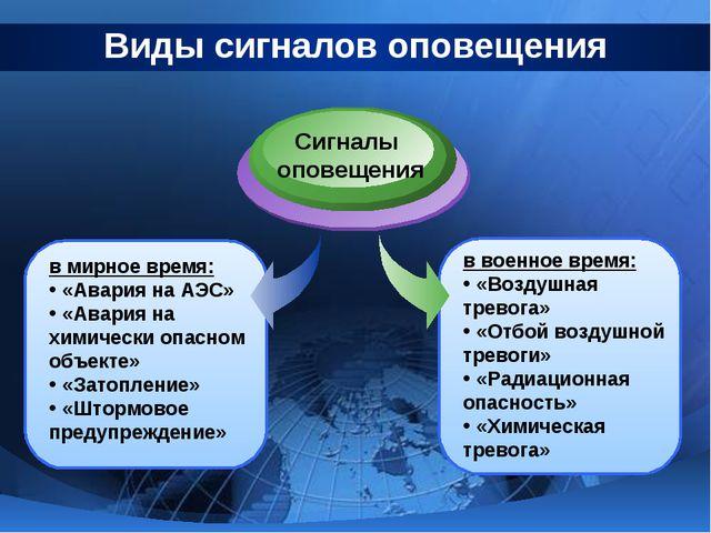 Виды сигналов оповещения в мирное время: «Авария на АЭС» «Авария на химически...