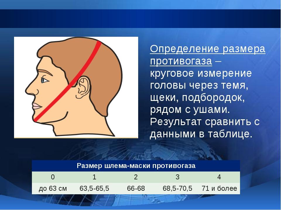 Определение размера противогаза – круговое измерение головы через темя, щеки,...