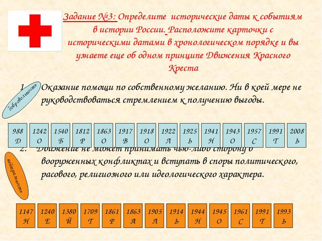 Задание № 3: Определите исторические даты к событиям в истории России. Распол...