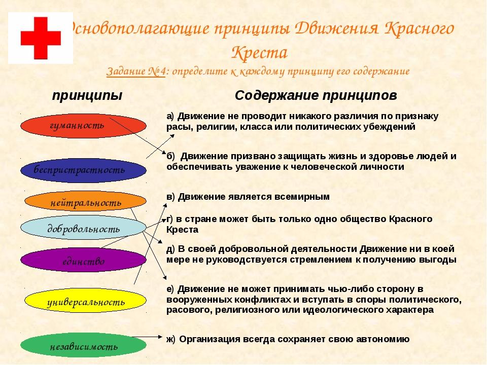 Основополагающие принципы Движения Красного Креста Задание № 4: определите к...
