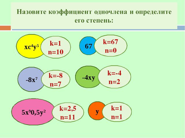 -8х7 хс4у5 67 -4ху 5х90,5у2 у k=-4 n=2 k=2,5 n=11 k=1 n=1 k=1 n=10 k=67 n=0 k...