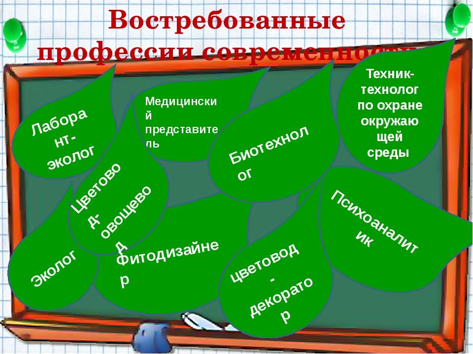 . Востребованные профессии современности Лаборант-эколог Фитодизайнер Психоан...