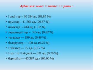 Аудан халқының ұлттық құрамы : қазақтар – 30 294 ад. (69,85%) орыстар – 11 5