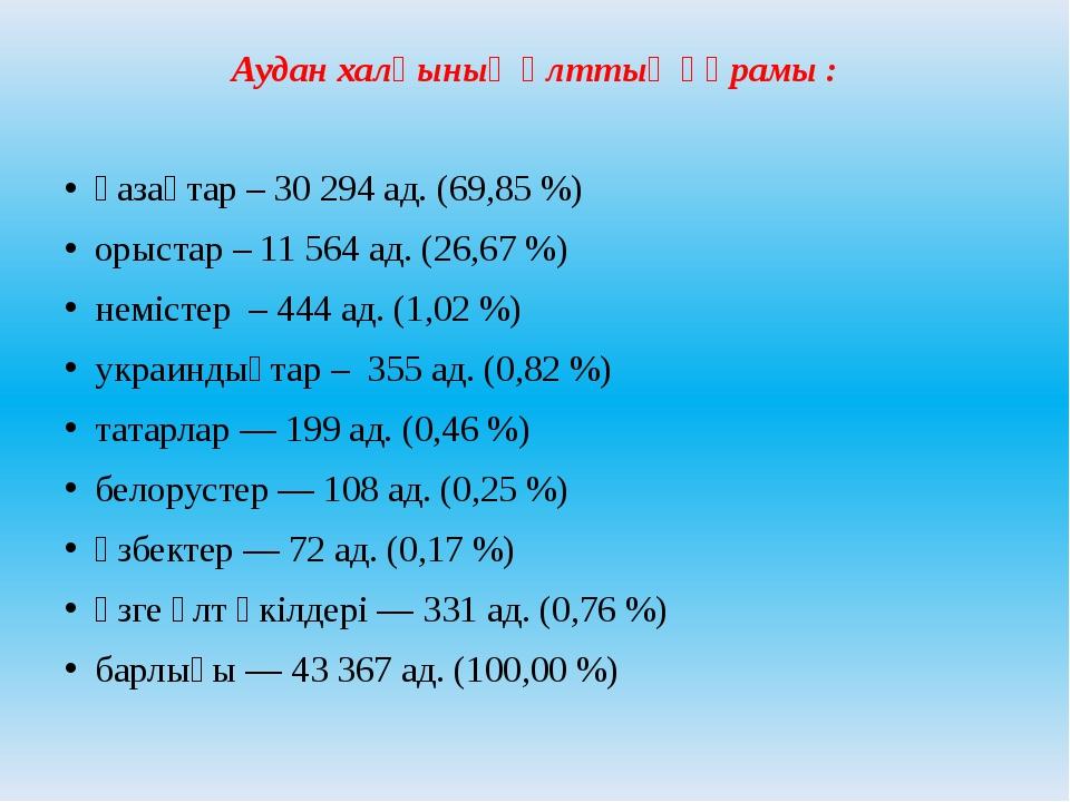 Аудан халқының ұлттық құрамы : қазақтар – 30 294 ад. (69,85%) орыстар – 11 5...