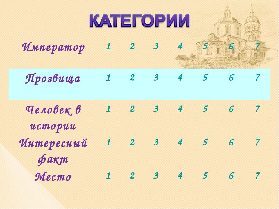 Император1234567 Прозвища1234567 Человек в истории123456...