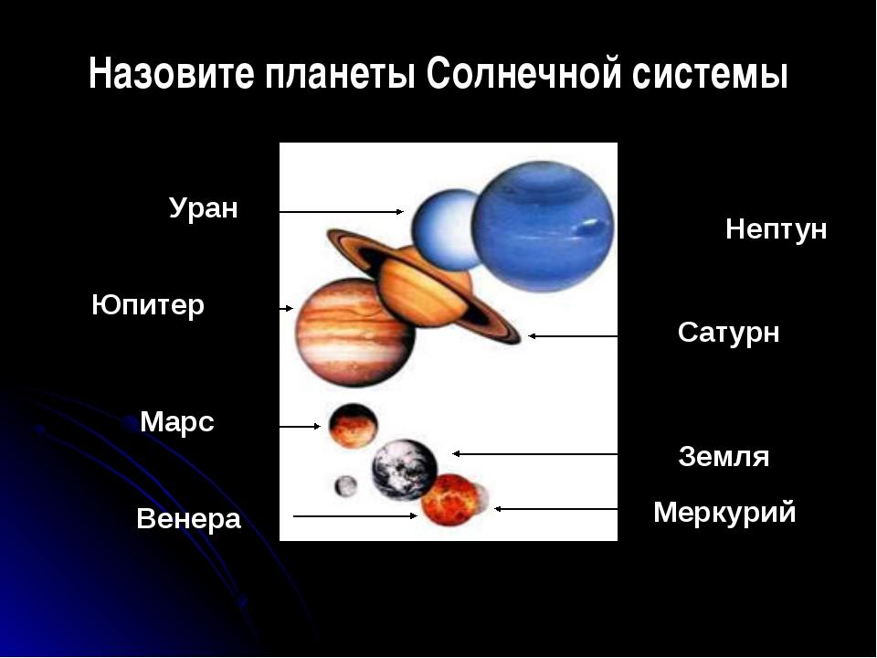 Назовите планеты Солнечной системы Меркурий Земля Сатурн Нептун Венера Уран Ю...