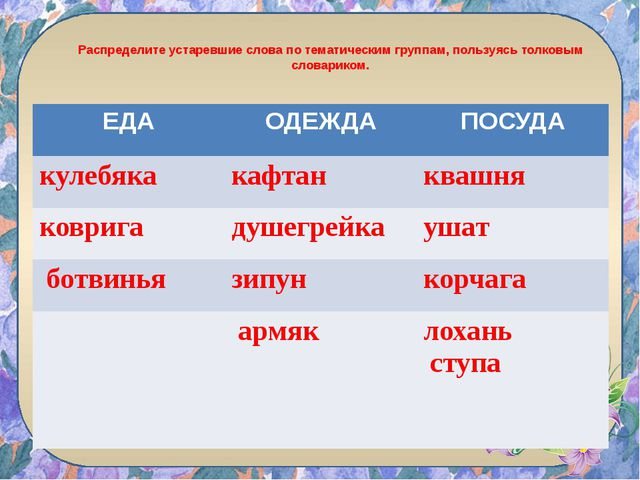 Распределите устаревшие слова по тематическим группам, пользуясь толковым сло...