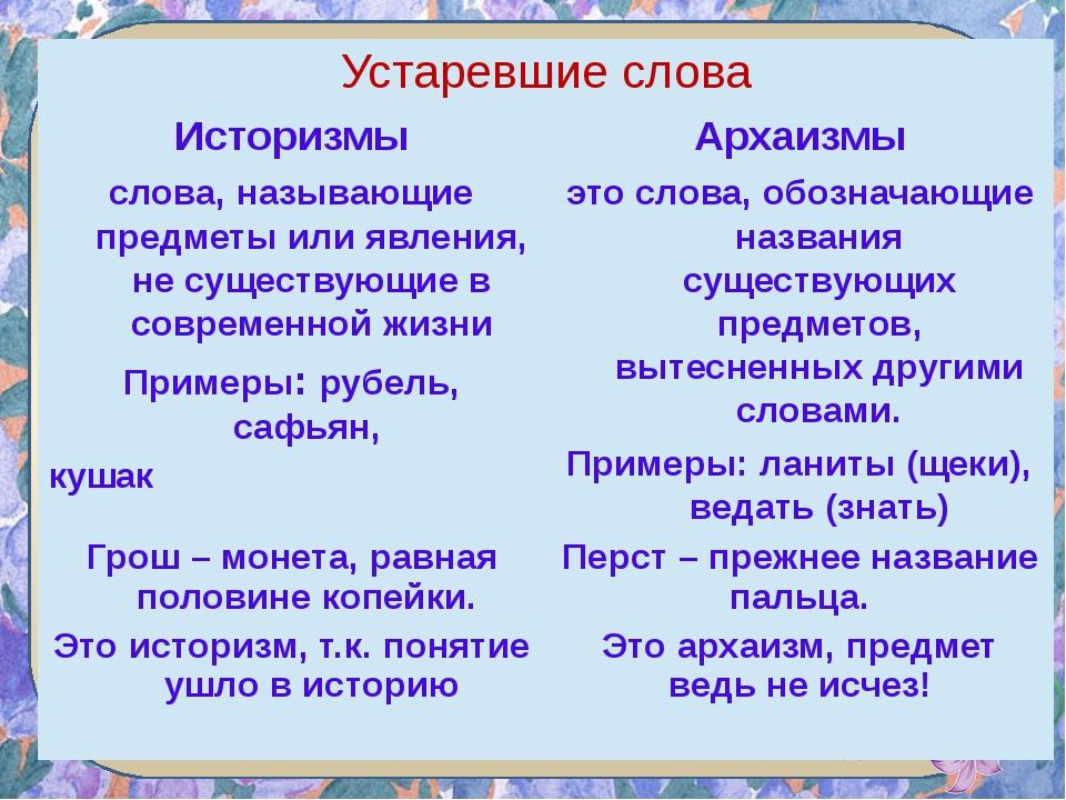 Устаревшие слова Историзмы Архаизмы слова, называющие предметы или явления, н...