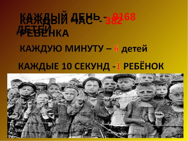 КАЖДЫЙ ДЕНЬ - 9168 ДЕТЕЙ КАЖДЫЙ ЧАС - 382 РЕБЁНКА