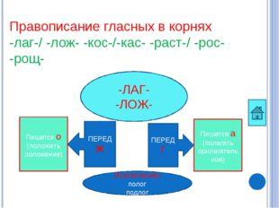 Список использованной литературы http://nsportal.ru/shkola/russkii-yazyk/libr