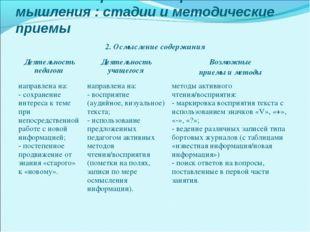 Технология развития критического мышления : стадии и методические приемы 2. О