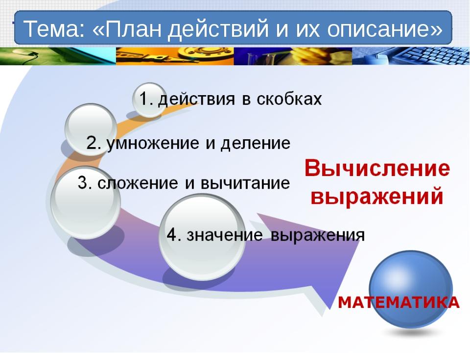 Тема: «План действий и их описание»