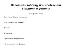 Заполнить таблицу при сообщении учащихся и учителя Биография Н.В.Гоголя Отец