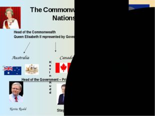 The Commonwealth of Nations Head of the Commonwealth Queen Elisabeth II repre