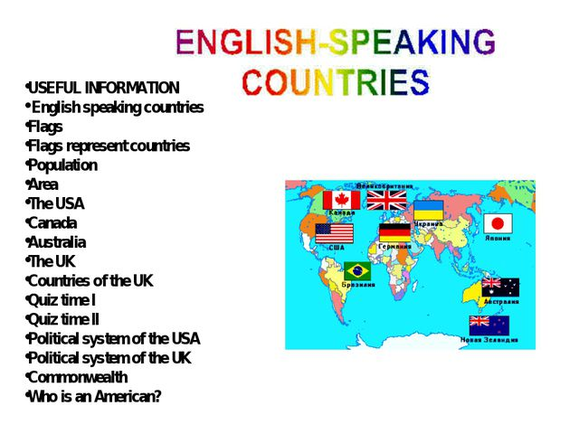 USEFUL INFORMATION English speaking countries Flags Flags represent countries...